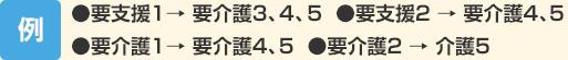 ●要支援1→ 要介護3、4、5  ●要支援2 → 要介護4、5●要介護1→ 要介護4、5  ●要介護2 → 介護5